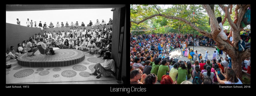 Learning Circle